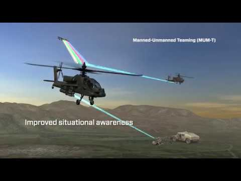 L3 Technologies Manned-Unmanned Teaming (MUMT) Demonstration