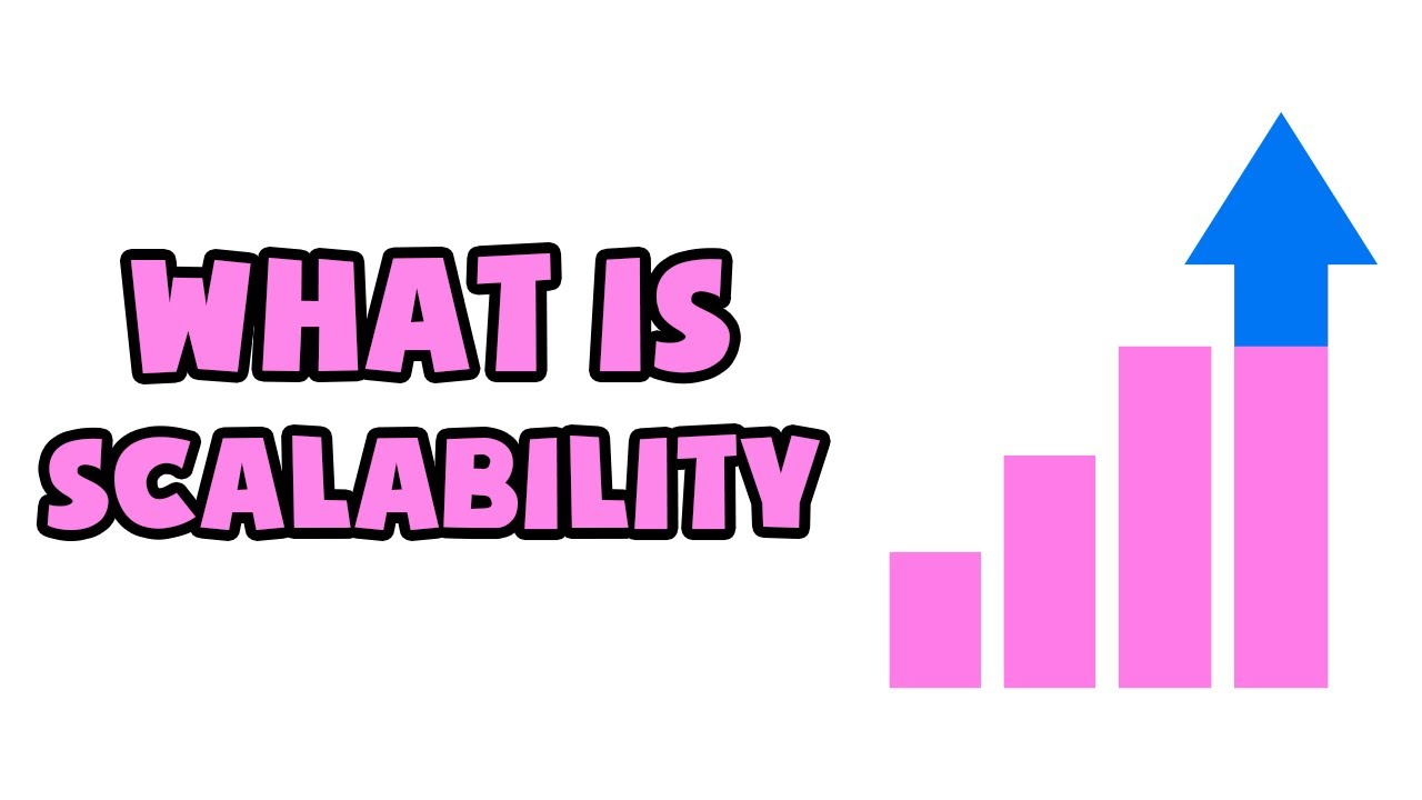 Download What is Scalability   Explained in 2 min