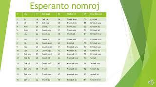 Esperanto sayılar (1-100)