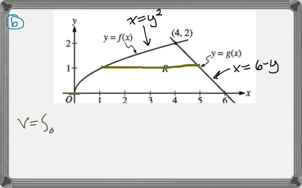 Calc AB & Calc BC 2011 (Form B) FRQ #3 - YouTube
