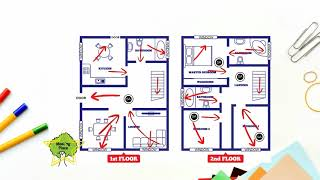 Making a Home Fire Escape Plan