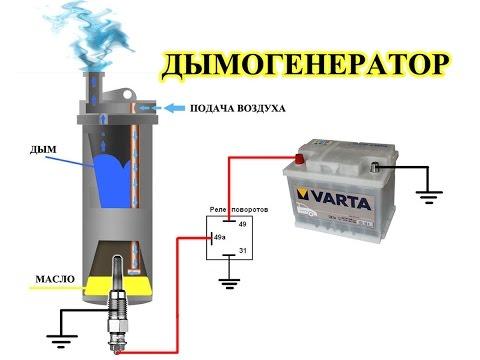 Дымогенератор для авто своими руками