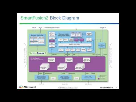 Getting Started with Microsemi SmartFusion2 SoC (Part 1) - Product Architecture and Capabilities