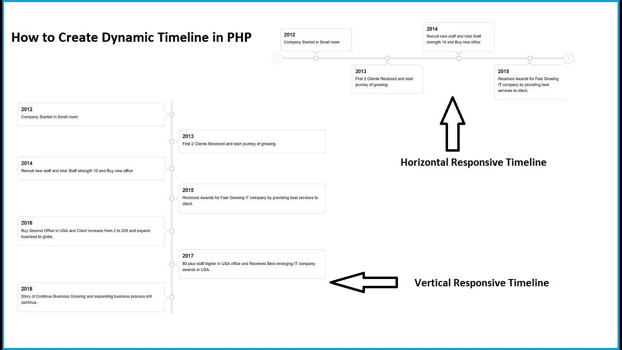 How to Create Dynamic Timeline in PHP | Webslesson