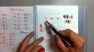 音標解碼:如何用26個英文字母來帶出所有的美式音標符號 (30分鐘必學課程)