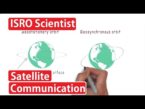ISRO Scientist/Engg | Satellite Communication |