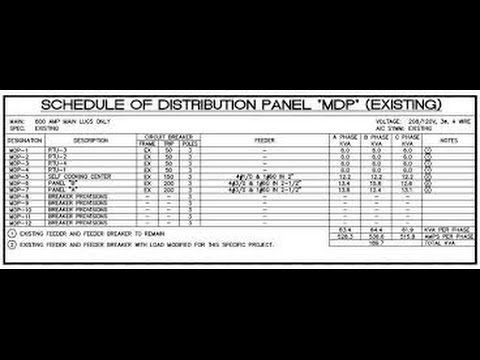 Load scheduling of power system - YouTube