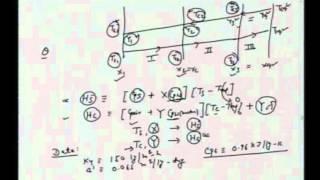 Mod-01 Lec-39 Lecture-39