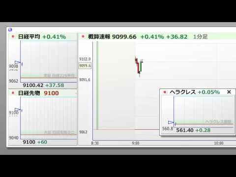 平均 リアルタイム チャート 日経