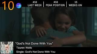 Billboard Hot Christian Songs- (7/27/2019)