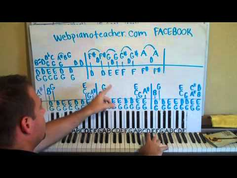 How To Play Albert Flasher On The Piano...