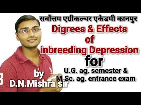 Degrees & Effects of inbreeding depression