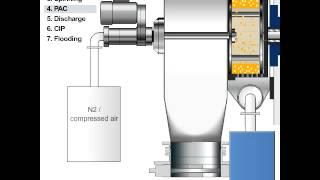 heinkel inverting filter centrifuge type hf