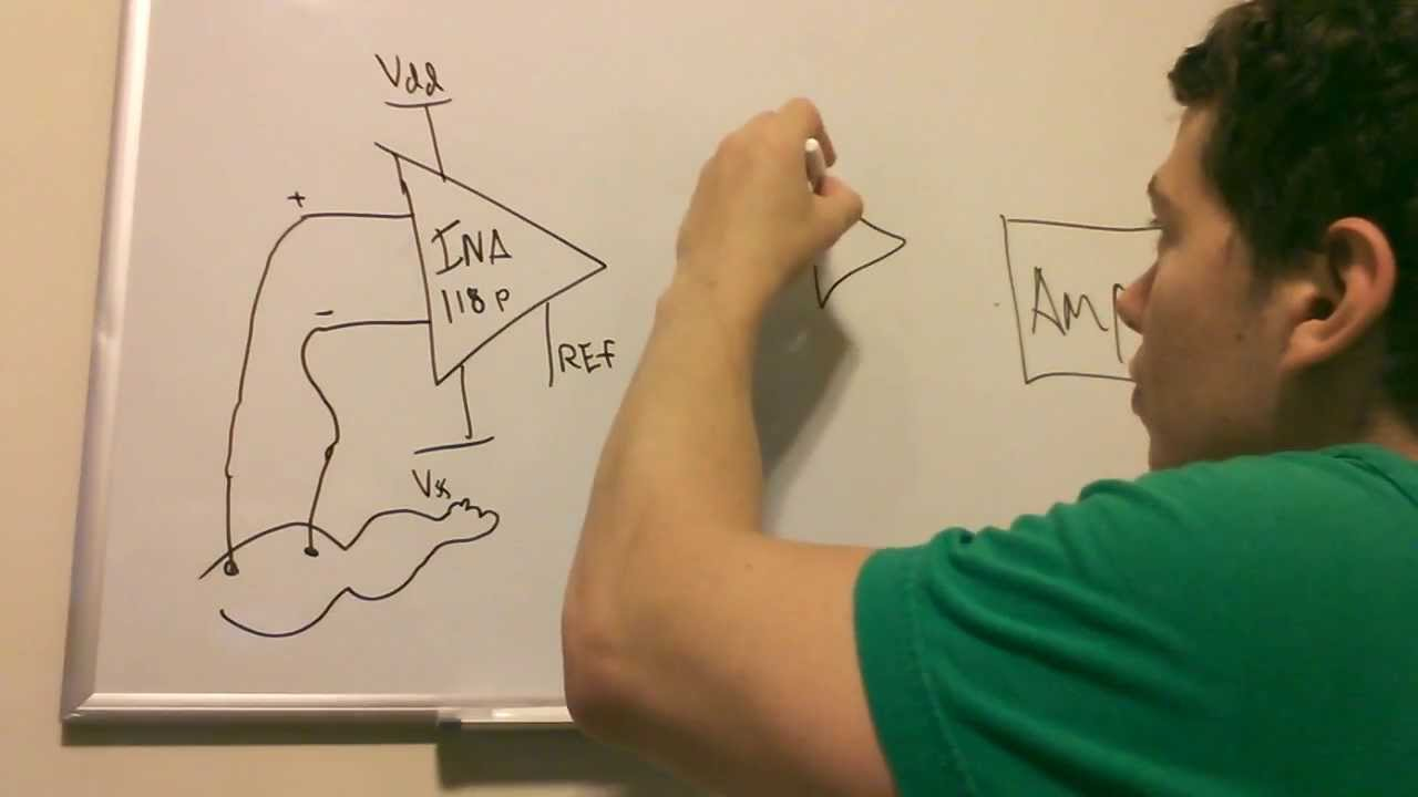 eeg circuit diagram [ 1280 x 720 Pixel ]