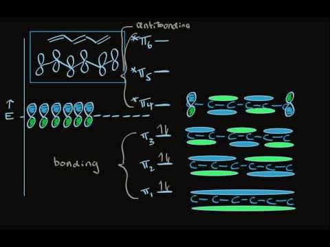 Molecular Orbital Theory of Conjugated Alkenes