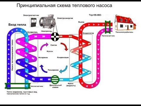 Почему отключают горячую воду?