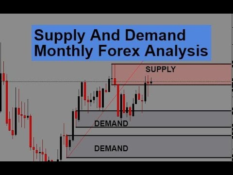 Supply and demand gbpusd forex