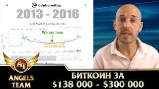 Биткоин за $138 000 - $300 000