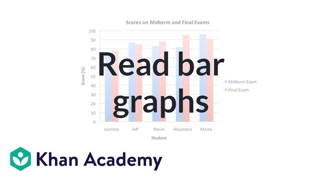 Reading bar graphs (video)   Khan Academy [ 720 x 1280 Pixel ]