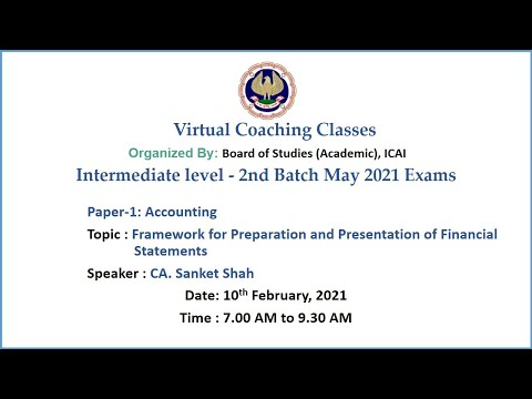 Intermediate Paper-1 A Topic: Framework for Preparation and Presenta Morning Session Date: 10-2-2021