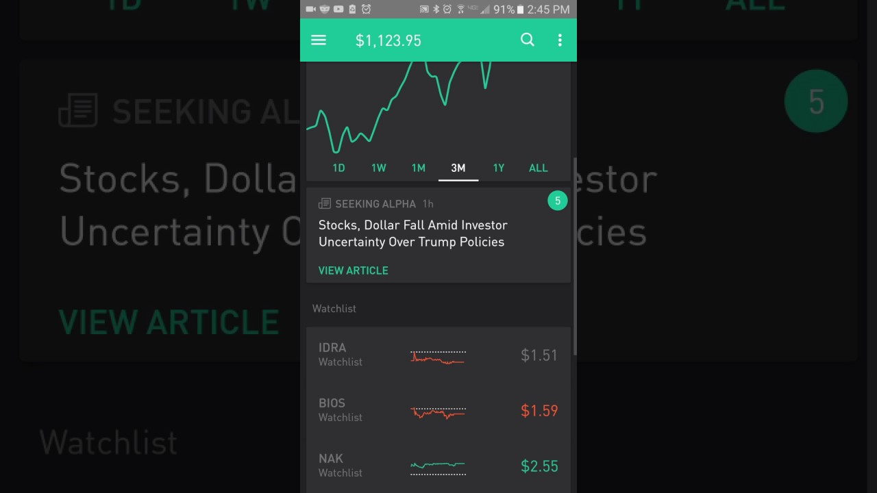 Indicators on Robinhood Penny Stocks You Need To Know