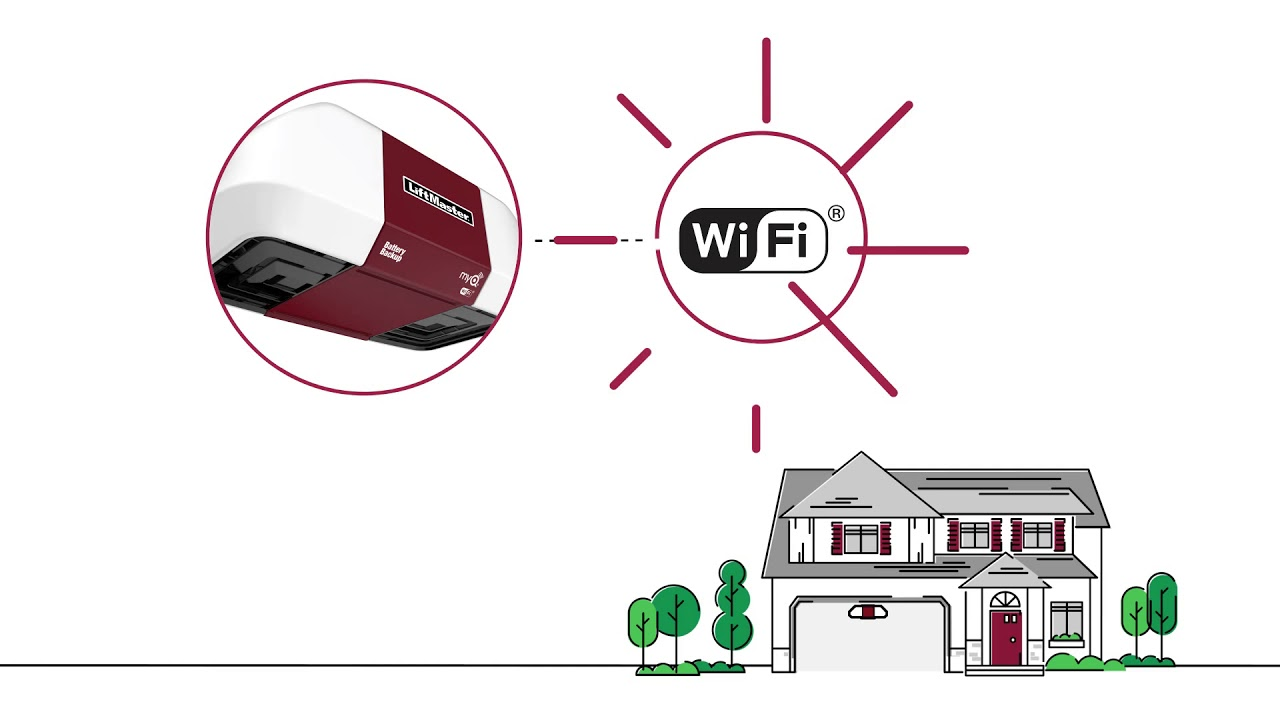 Promaster Toronto Myq Liftmaster Wifi Smartphone Enabled Garage