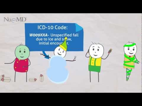 Dumb Ways to Die Parody: New ICD-10 Codes to Try!