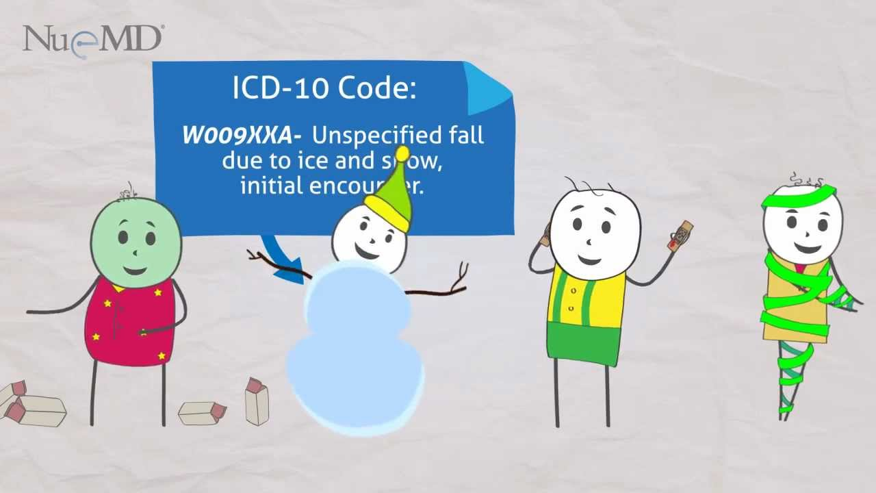 Dumb Ways to Die Parody New ICD10 Codes to Try! YouTube