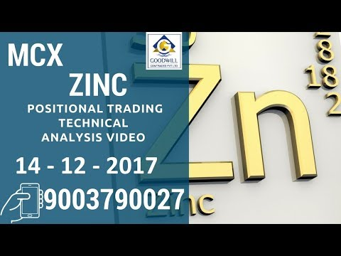 MCX ZINC POSITIONAL TRADING TECHNICAL ANALYSIS DEC 14 2017 IN TAMIL