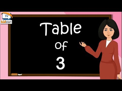 Download multiplication table of 3,  Learn Multiplication Table of three 3 x 1 = 3, Table of 3