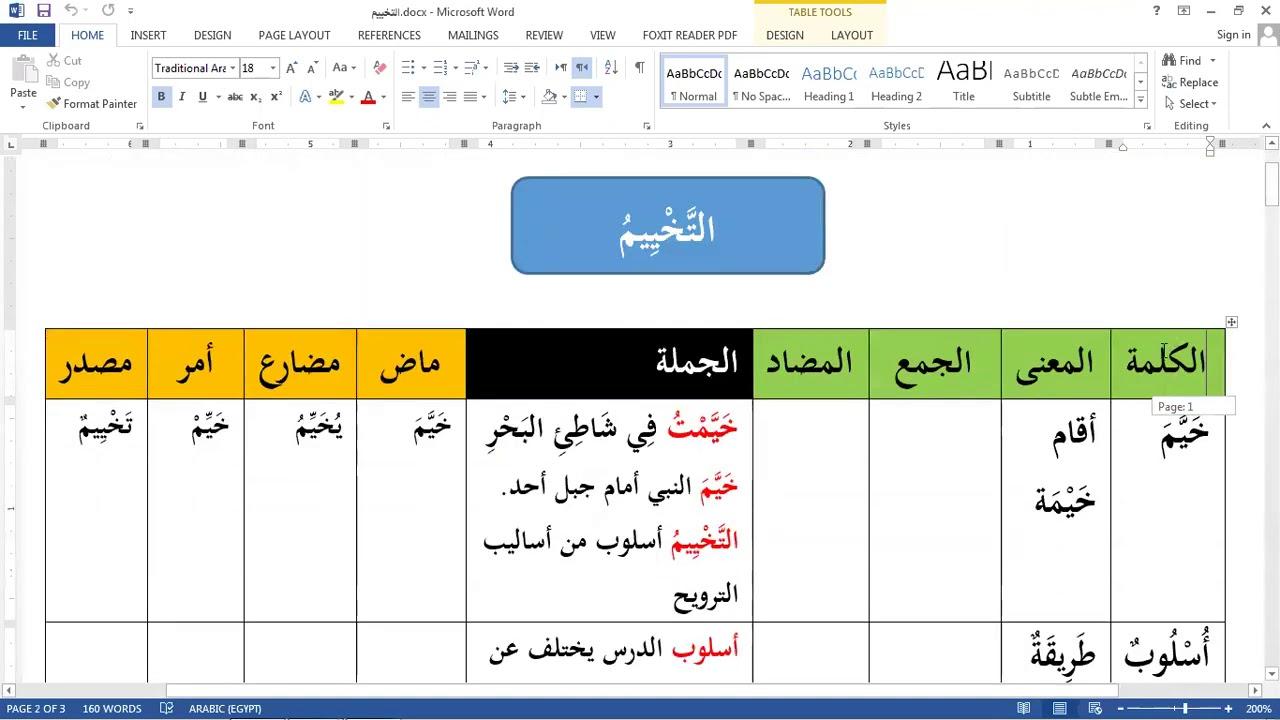 Al Arabiyyah Bayna Yadaik Kitab 2 Jilid 1 Sesi 27