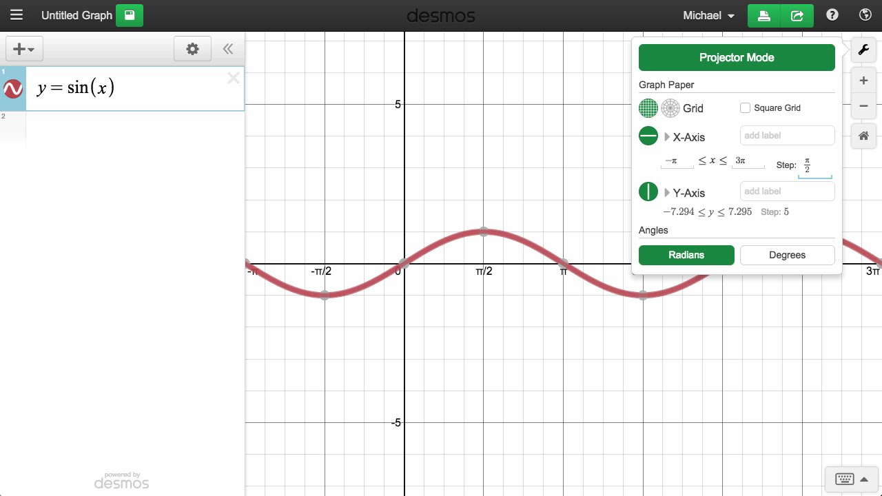 Learn Desmos Pi Axis Labels Youtube