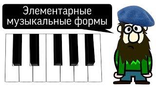 20 урок: ''МУЗЫКАЛЬНАЯ ФОРМА: ПЕРИОД.  2-Х ЧАСТНАЯ ФОРМА. Приёмы развития.'' (Курс ''MUSIC THEORY'')