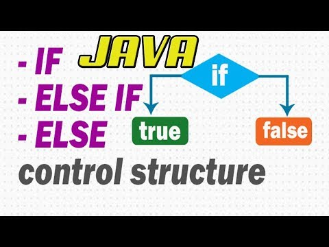java-programming-tutorial---else-if-statement