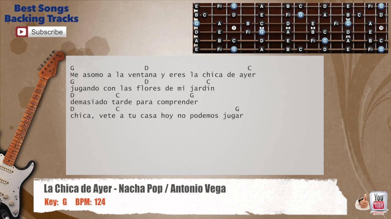 La Chica De Ayer Nacha Pop Antonio Vega Guitar Backing Track