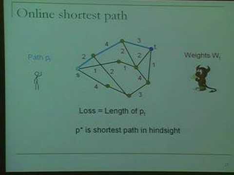 Adaptive Algorithms for Online Optimization