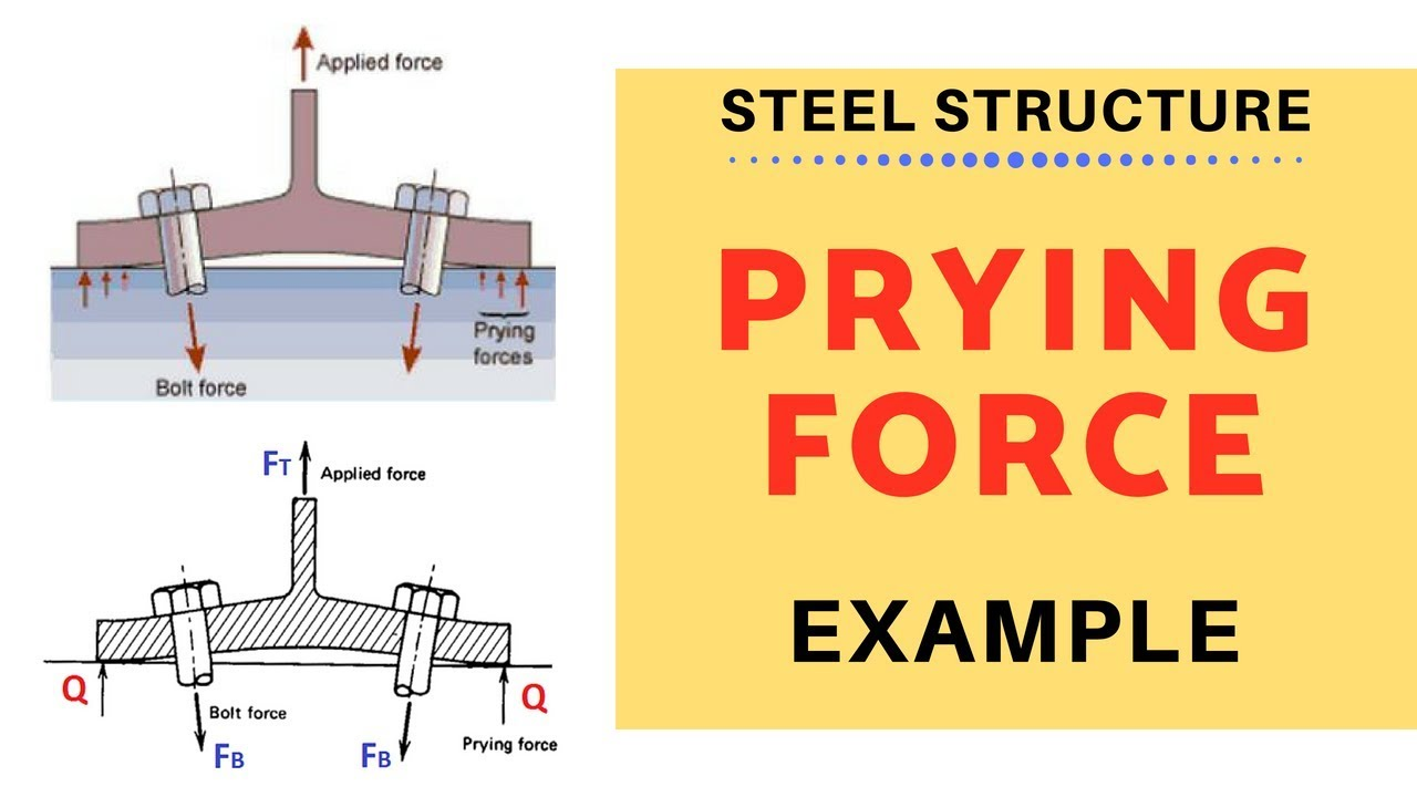 Prying Force L Steel Bolted Connection  Example