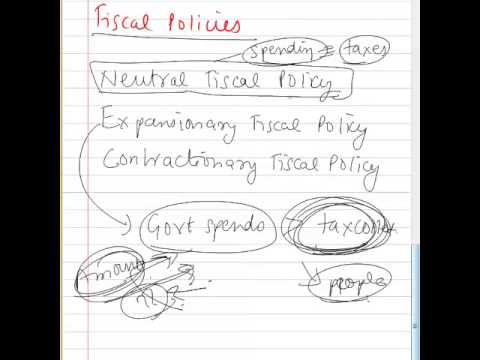 Fiscal Policy Monetry Policy for IAS Eco Series Video 1