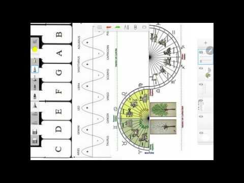 ASTROLOGY Simplified + Advanced Moon ideas