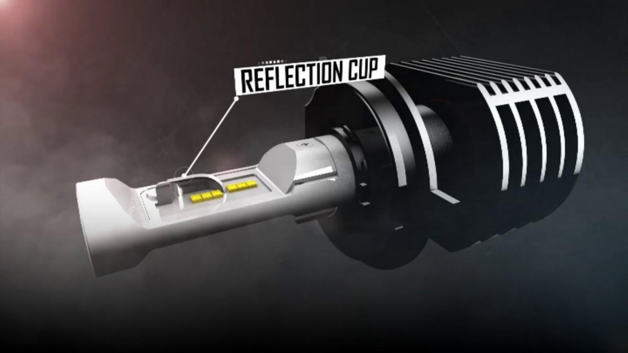 GTR Lighting Generation 3 LED Headlight Bulbs - Ultra Precise Ultra Bright Ultra Efficient & GTR Lighting Generation 3 LED Headlight Bulbs - Ultra Precise Ultra ...