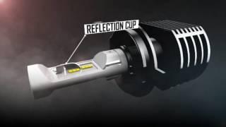 GTR Lighting Generation 3 LED Headlight Bulbs - Ultra Precise Ultra Bright Ultra Efficient