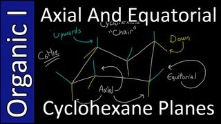 Axial and Equatorial Planes on the Chair Conformation of Cyclohexane - Organic Chemistry I