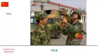 Anza Mk-II or FN-6, Manportable missiles performance comparison : A...