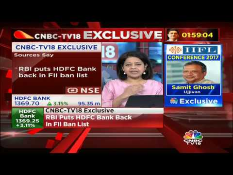 RBI Puts HDFC Bank Back In FII Ban List