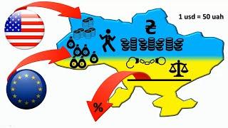 Как мы продаем Украину