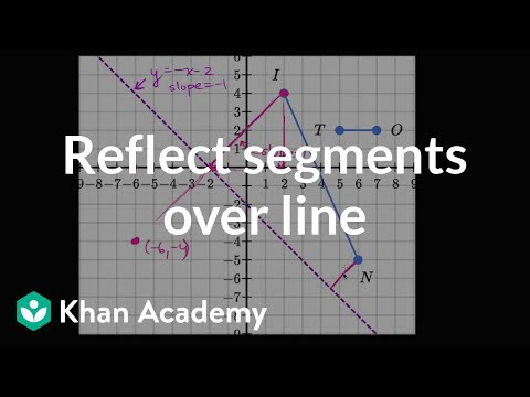 Reflecting Segments Over Line | Transformations | Geometry | Khan Academy