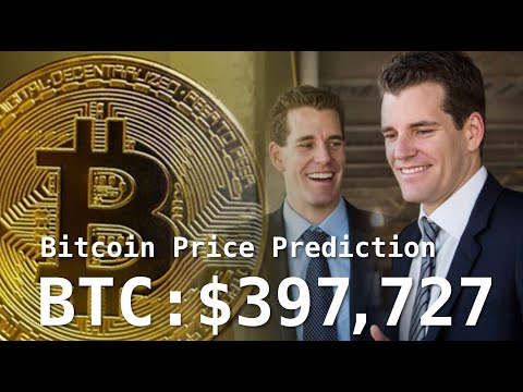 Bitcoin Price Prediction : According To Paul Tudor Jones, The Winklevoss Twins \u0026 Mike Novogratz