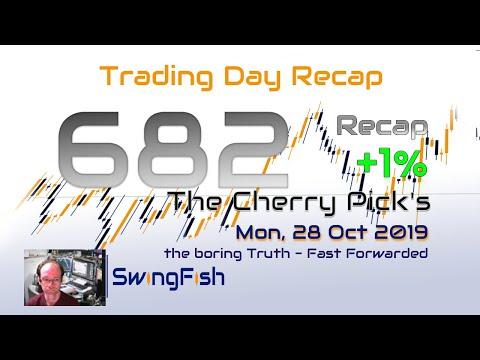 forex-trading-day-682-recap-[+1%]
