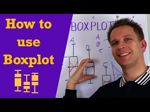 Use boxplot diagrams for easy communication of differences between categories