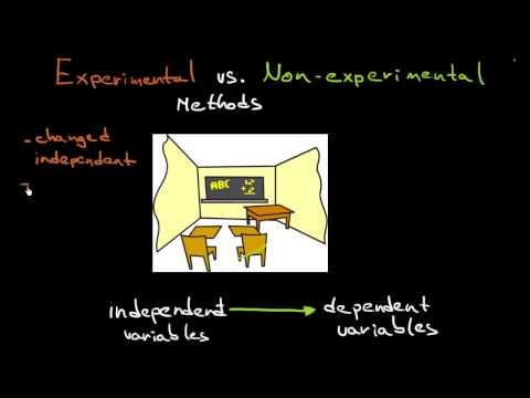 Experimental and Non-experimental Methods